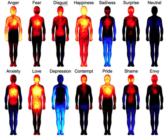 Emocjonalna mapa ciała